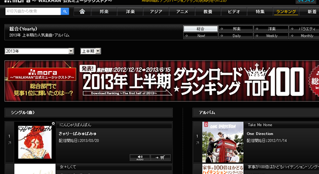 音楽ダウンロードサービス「mora」2013年上半期ダウンロードランキング