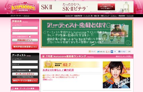 渋谷の女子高生が評価する「クルコレ(kurucore)ランキング」2013年7月の第1位は?