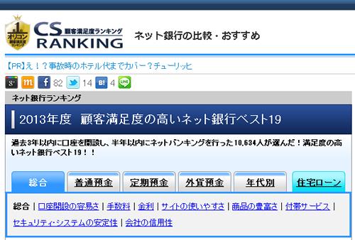 10,634人のユーザーが選んだ2013年度の満足度の高いネット銀行