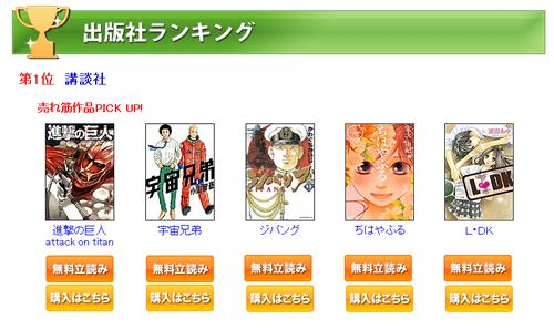 2013年上半期にeBookJapanで一番、ダウンロードされた出版社は?