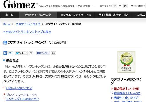 最も使いやすくて充実した大学のウェブサイトは?「Gomez大学サイトランキング2013」