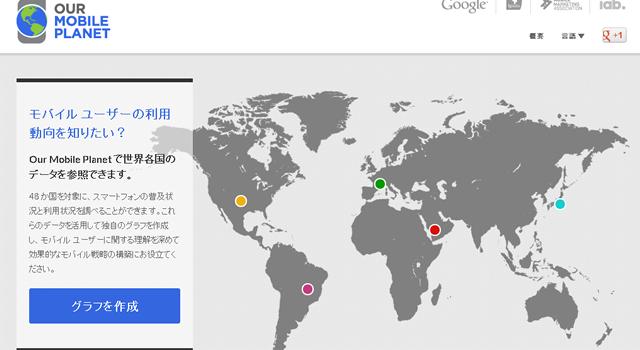 2013年最もスマホが普及している国は? 世界48か国を対象としたスマートフォン普及率ランキング