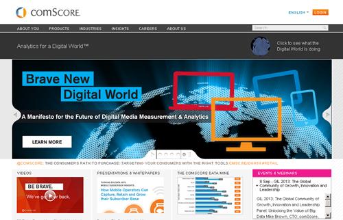 2013年7月、アメリカのサイトで最もユニーク・ビジターが多いサイトは? コムスコアの「Webトラフィック・ランキング」