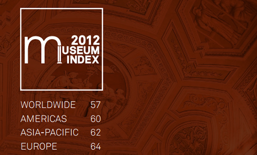 世界で最も入場者が多い美術館・博物館は? 2012年世界の美術館・博物館の来館者ランキング