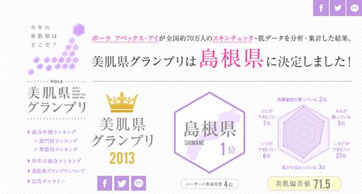 2013年の日本で一番肌がキレイな県は? 美肌県グランプリ年間総合ランキング