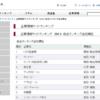企業情報サイトランキング 2013 総合