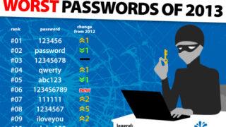 「最悪なパスワード2013年版」