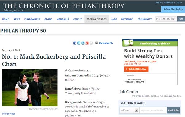 米国の2013年寄付金(慈善活動)ランキング 50