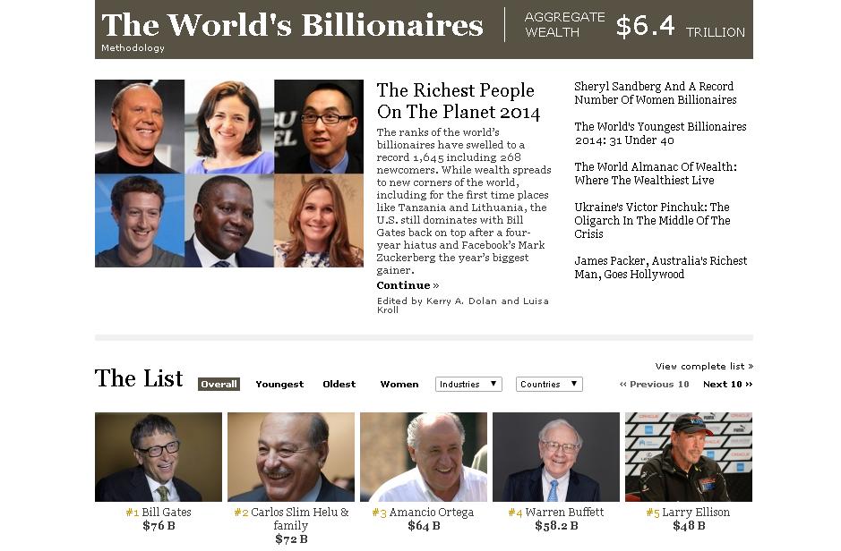 2014年版「世界の富豪ランキング」by フォーブス誌