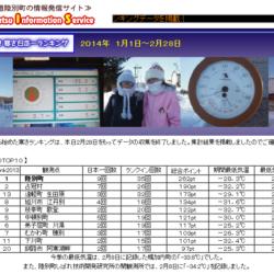 寒さ日本一ランキング by 町しばれ技術開発研究所