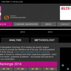 2014年世界大学評価ランキング