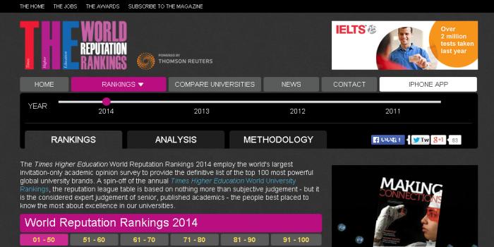 2014年世界大学評価ランキング by タイムズ・ハイアー・エデュケーション