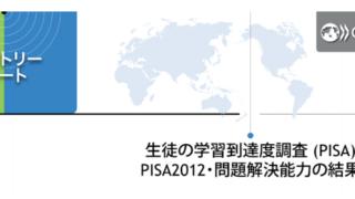 問題解決能力調査ランキング by 経済協力開発機構(OECD)
