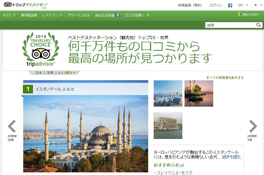 「世界の人気観光都市2014」