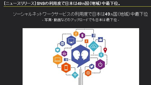 2014年世界で最もSNSを利用している国は? ソーシャルネットワークサービスの利用度調査「コネクテッド・ライフ」(Connected Life)