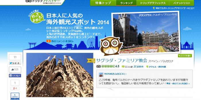 2014年日本人が好きな海外旅行スポットは? 「日本人に人気の海外観光スポット 2014」