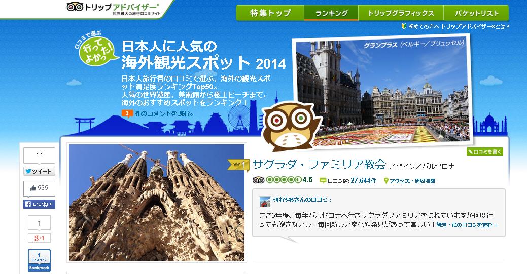 日本人に人気の海外観光スポット 2014