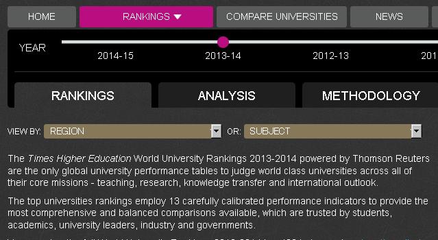 代表的な世界の大学ランキング指標の1つ「THE世界大学ランキング2014-2015」が発表