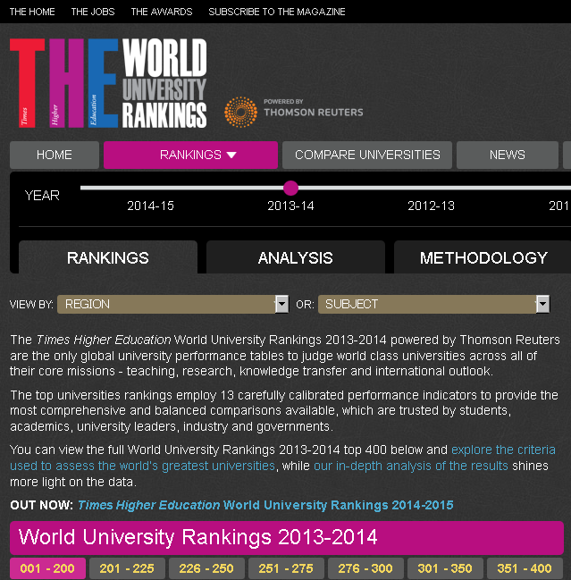THE世界大学ランキング2014-2015