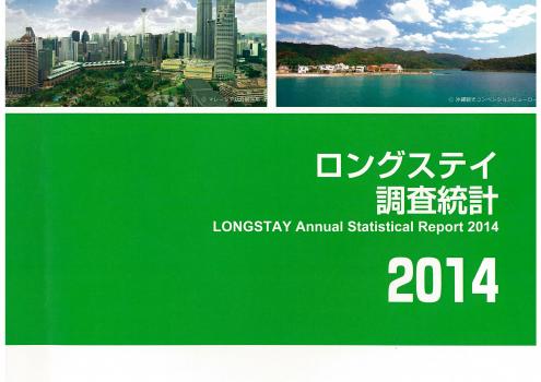 ロングステイ先の人気ランキング by ロングステイ調査統計2014
