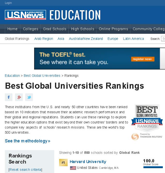 世界大学ランキング by USニュース・アンド・ワールド・レポート