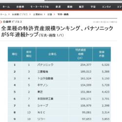 2014年【全業種】特許資産規模ランキング