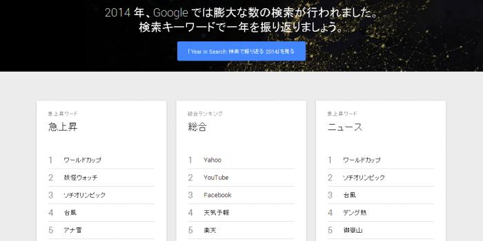 グーグルの「急上昇検索キーワード・ランキング」で2014年を振り返る