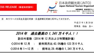 2014年の訪日外国人旅行者数
