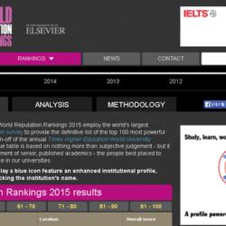 世界大学評判ランキング2015