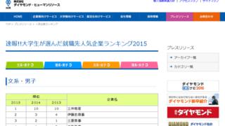 2015年版人気企業ランキング by ダイヤモンド・ヒューマンリソース