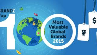 世界の企業ブランド価値ランキング「2015年ブランドZ」トップ100