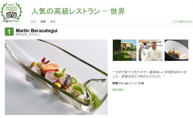 2015年世界の旅行者が選んだ「ベストレストラン2015 / トリップアドバイザー」