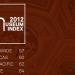 2012年世界の美術館・博物館の来館者ランキング